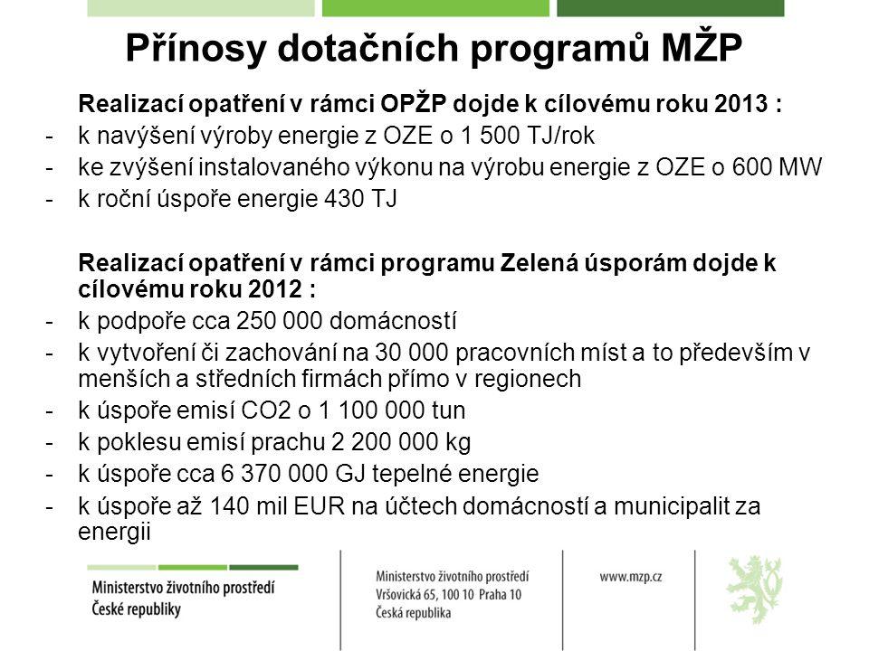 Přínosy dotačních programů MŽP