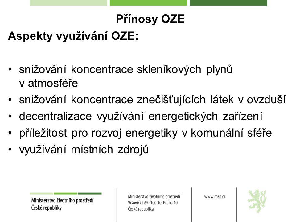 Přínosy OZE Aspekty využívání OZE: snižování koncentrace skleníkových plynů v atmosféře. snižování koncentrace znečišťujících látek v ovzduší.