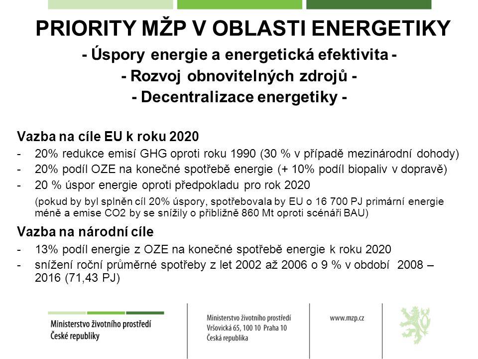 PRIORITY MŽP V OBLASTI ENERGETIKY