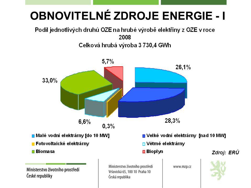 OBNOVITELNÉ ZDROJE ENERGIE - I