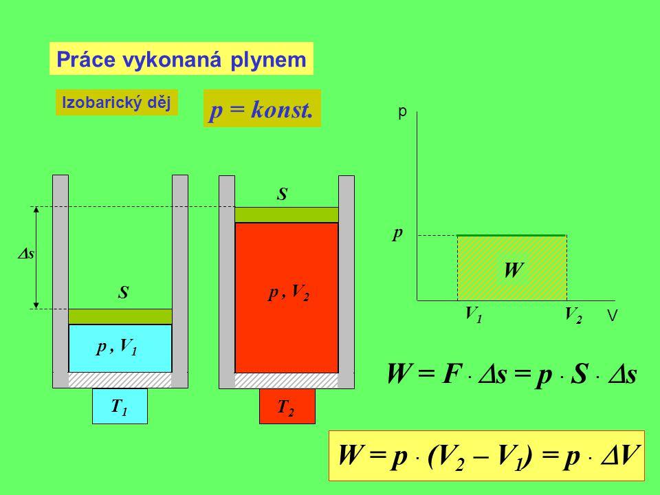 W = F · Ds = p · S · Ds W = p · (V2 – V1) = p · DV p = konst.