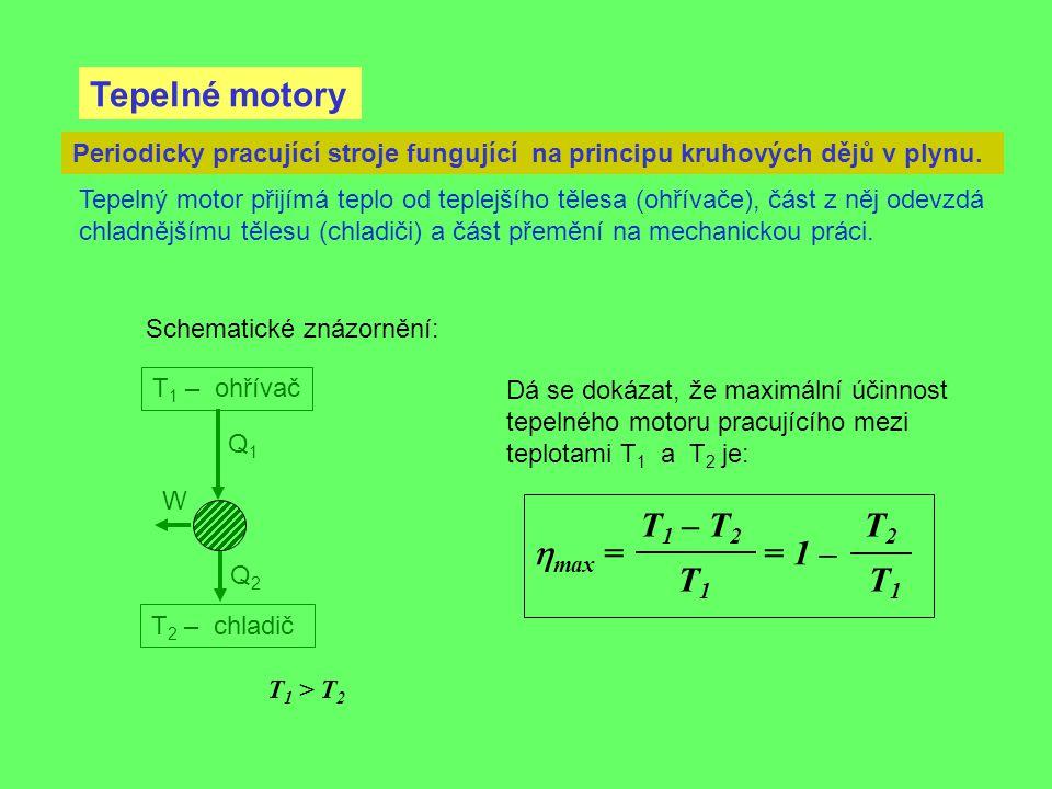 Tepelné motory T1 – T2 T2 hmax = = 1 – T1 T1