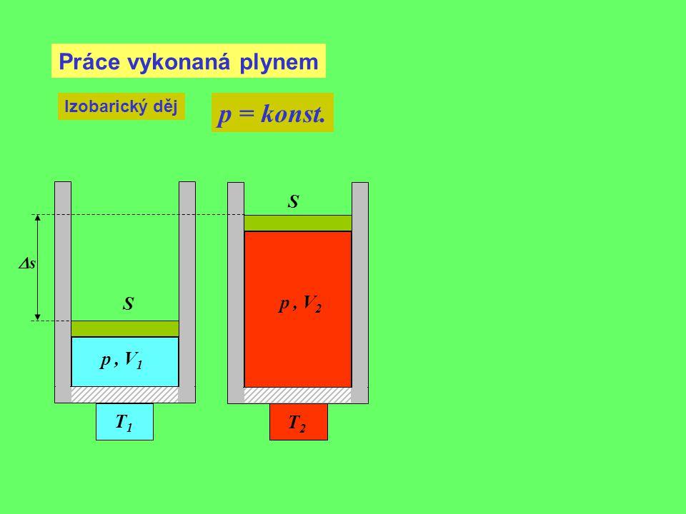 p = konst. Práce vykonaná plynem S S p , V2 p , V1 T1 T2