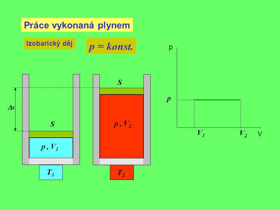 p = konst. Práce vykonaná plynem S p S p , V2 V1 V2 p , V1 T1 T2