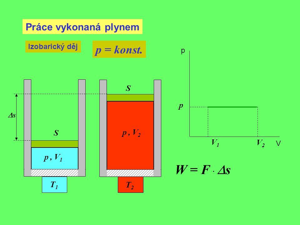 W = F · Ds p = konst. Práce vykonaná plynem S p S p , V2 V1 V2 p , V1