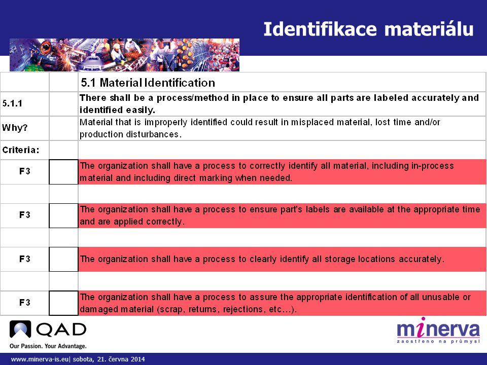 Identifikace materiálu