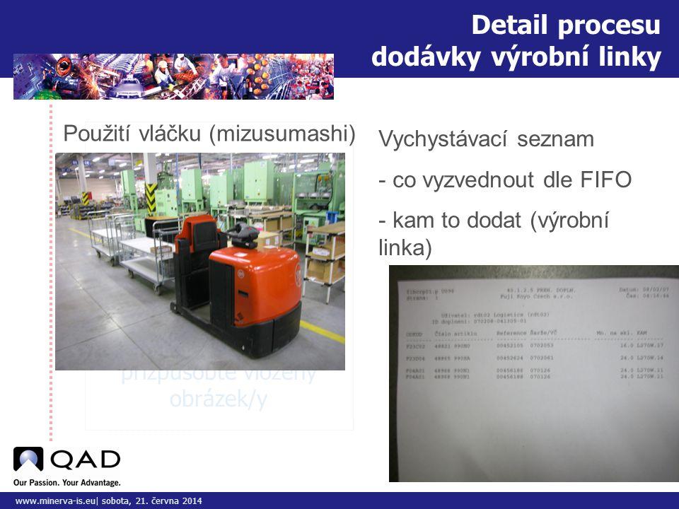 Detail procesu dodávky výrobní linky