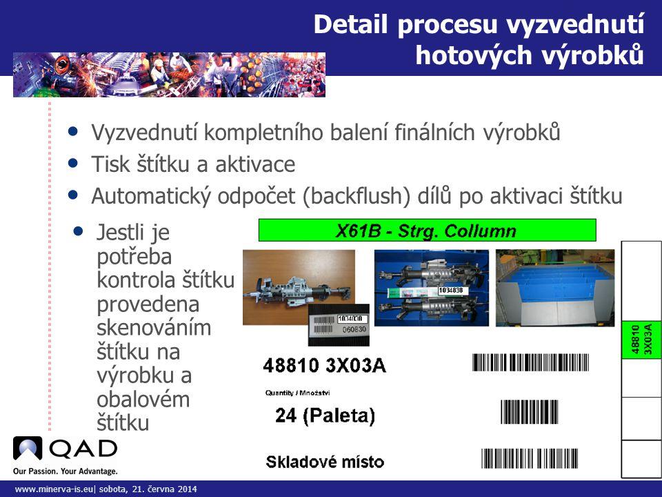 Detail procesu vyzvednutí hotových výrobků