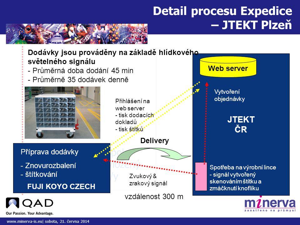 Detail procesu Expedice – JTEKT Plzeň