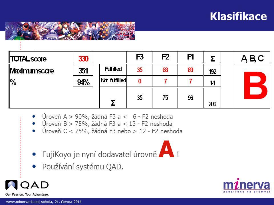Klasifikace FujiKoyo je nyní dodavatel úrovně A !
