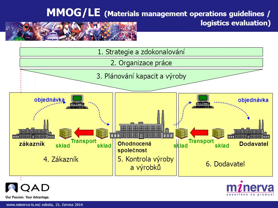 MMOG/LE (Materials management operations guidelines / logistics evaluation)