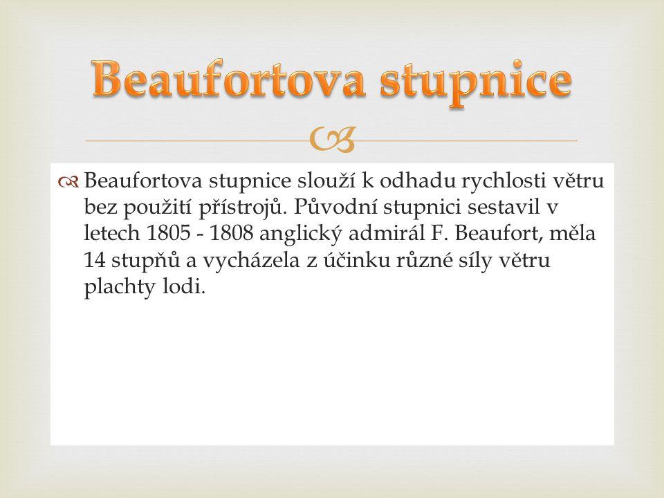 Beaufortova stupnice