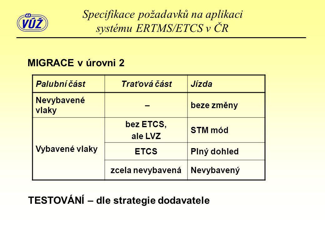 Specifikace požadavků na aplikaci systému ERTMS/ETCS v ČR