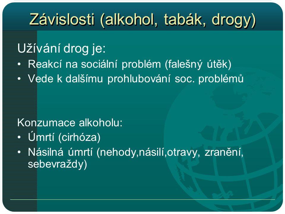 Závislosti (alkohol, tabák, drogy)