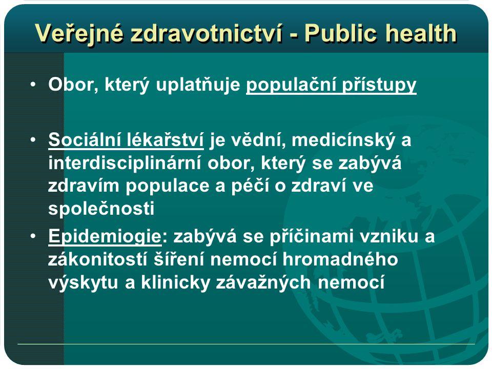 Veřejné zdravotnictví - Public health