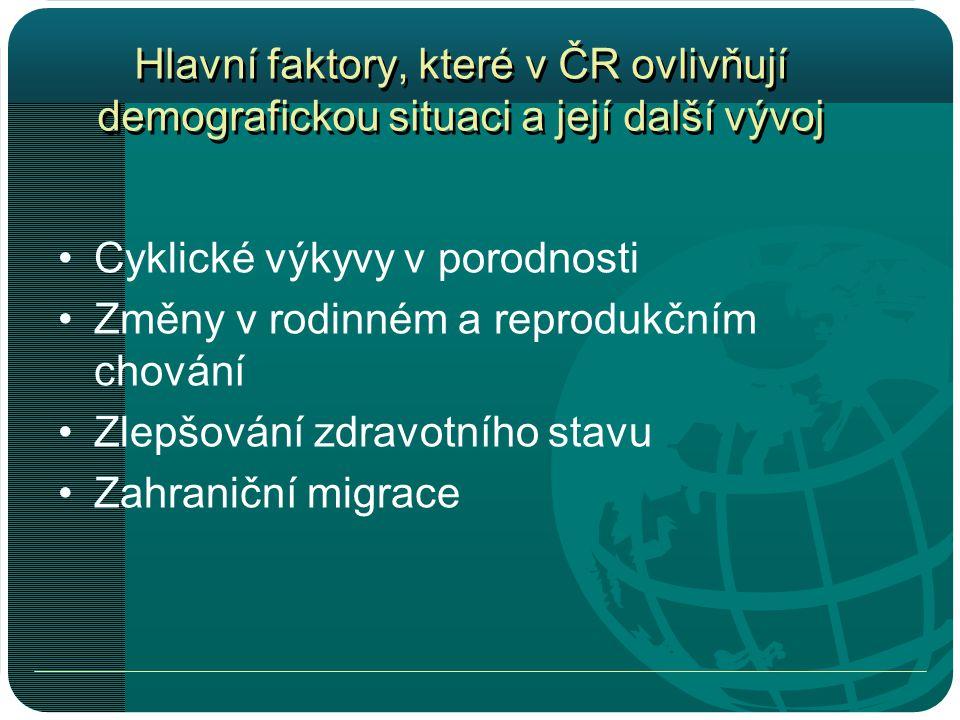 Hlavní faktory, které v ČR ovlivňují demografickou situaci a její další vývoj