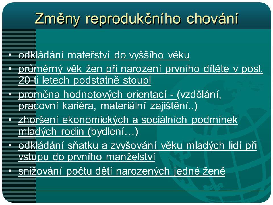 Změny reprodukčního chování