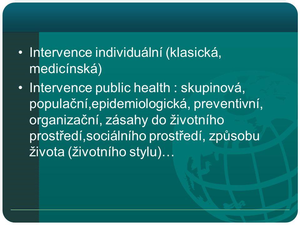 Intervence individuální (klasická, medicínská)