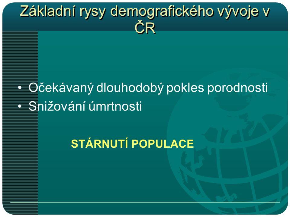 Základní rysy demografického vývoje v ČR