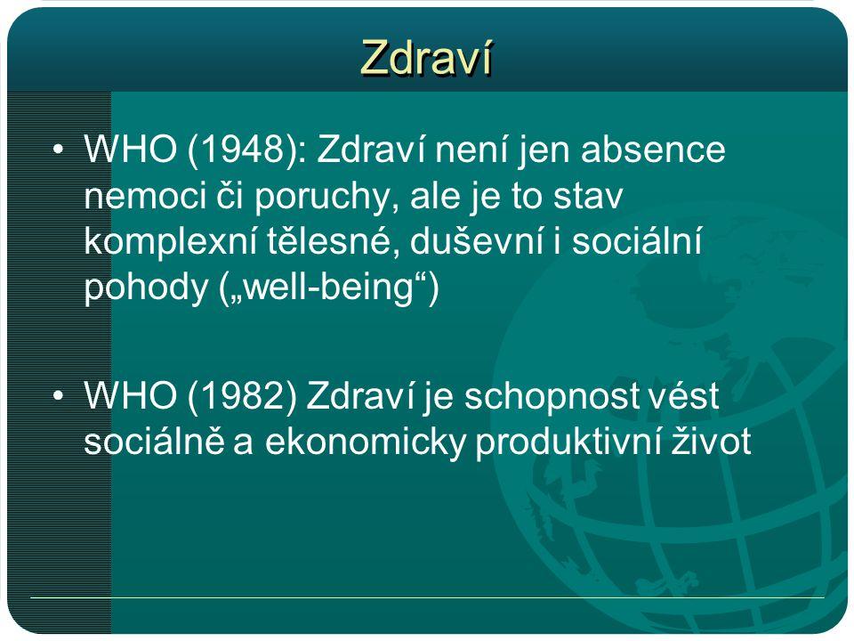 """Zdraví WHO (1948): Zdraví není jen absence nemoci či poruchy, ale je to stav komplexní tělesné, duševní i sociální pohody (""""well-being )"""