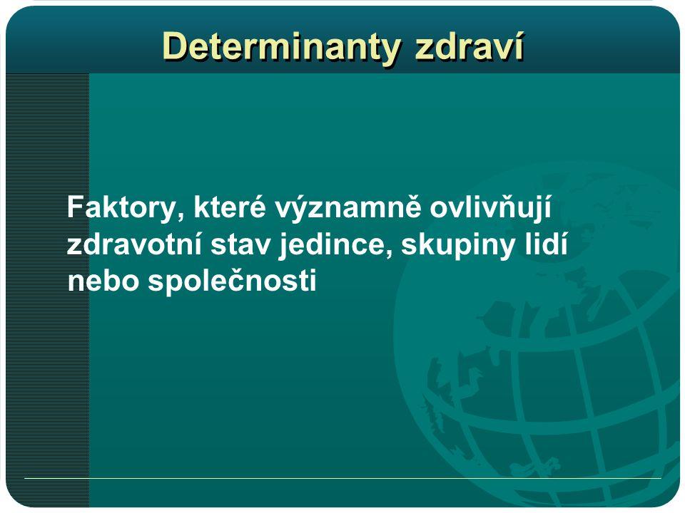 Determinanty zdraví Faktory, které významně ovlivňují zdravotní stav jedince, skupiny lidí nebo společnosti.