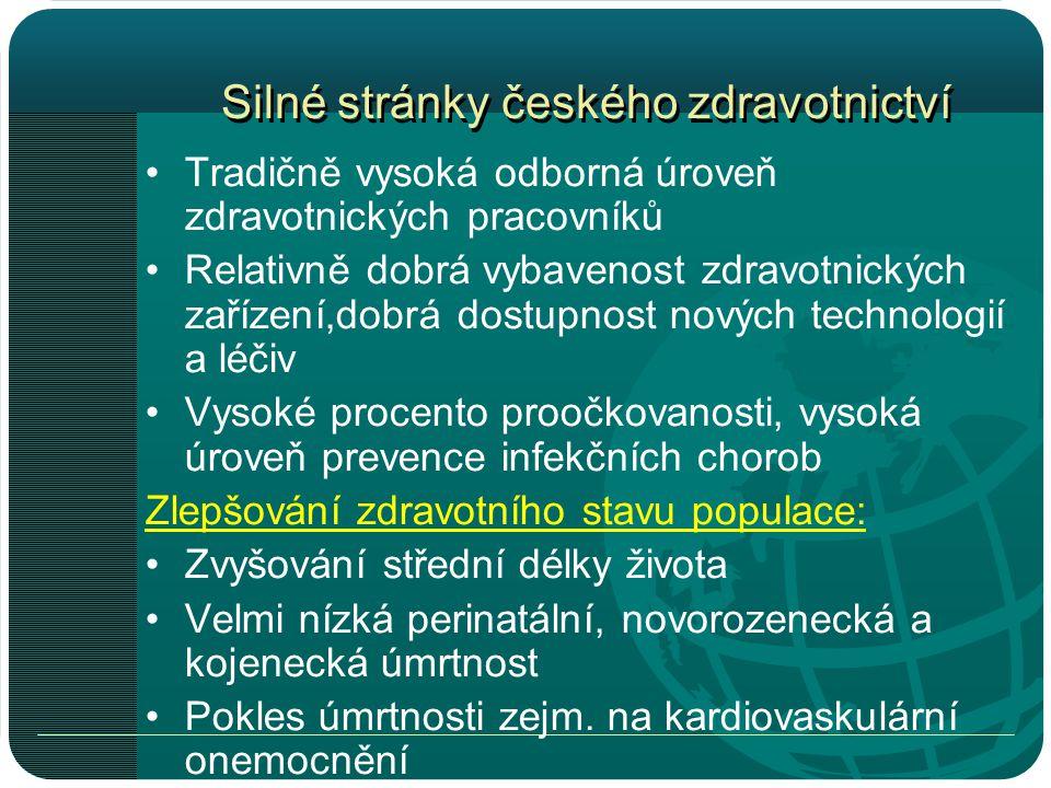Silné stránky českého zdravotnictví