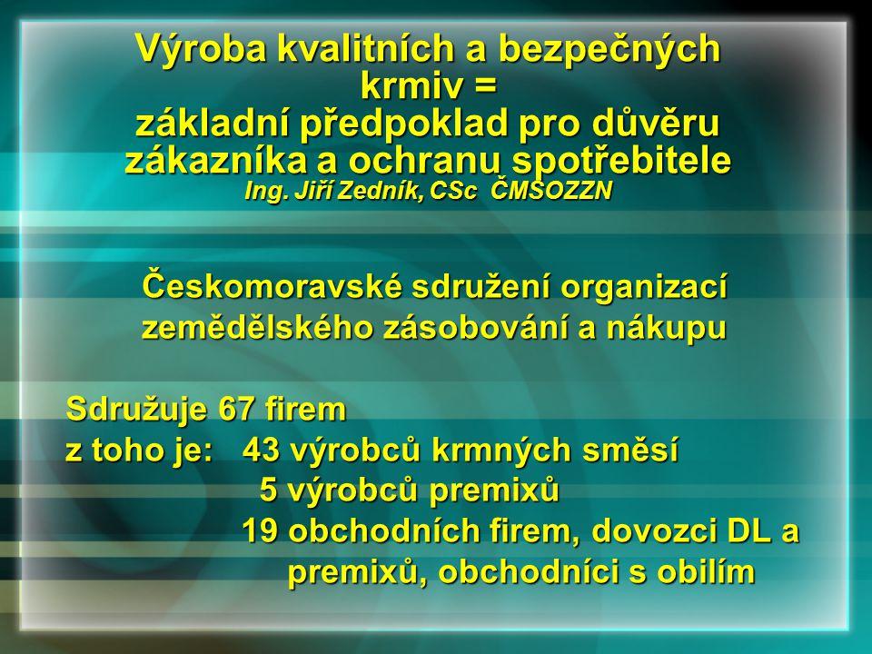 Českomoravské sdružení organizací zemědělského zásobování a nákupu