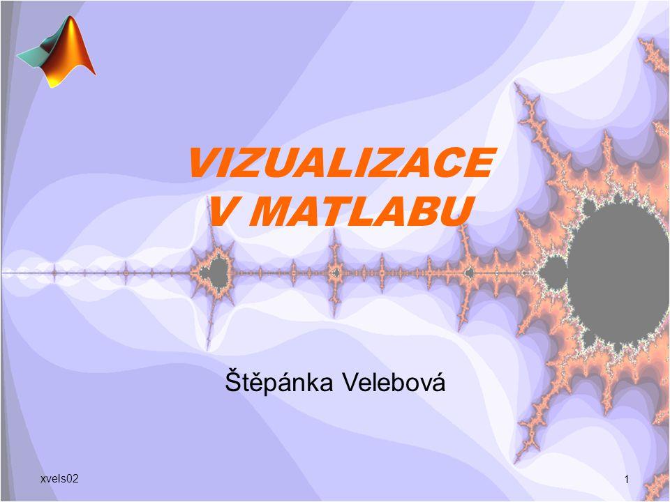 VIZUALIZACE V MATLABU Štěpánka Velebová