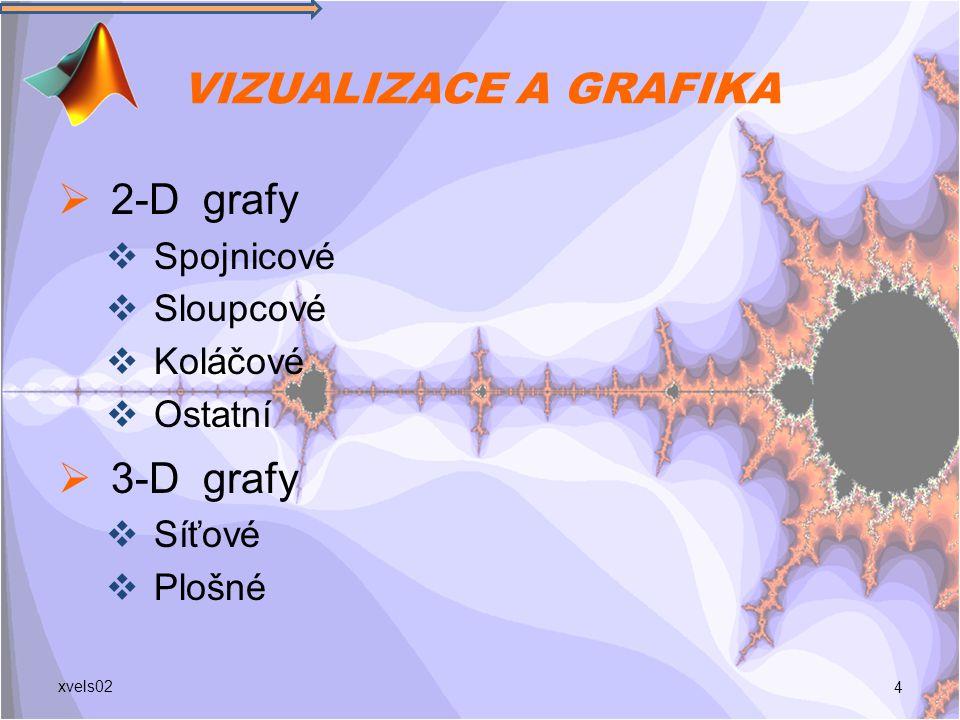 VIZUALIZACE A GRAFIKA 2-D grafy 3-D grafy Spojnicové Sloupcové