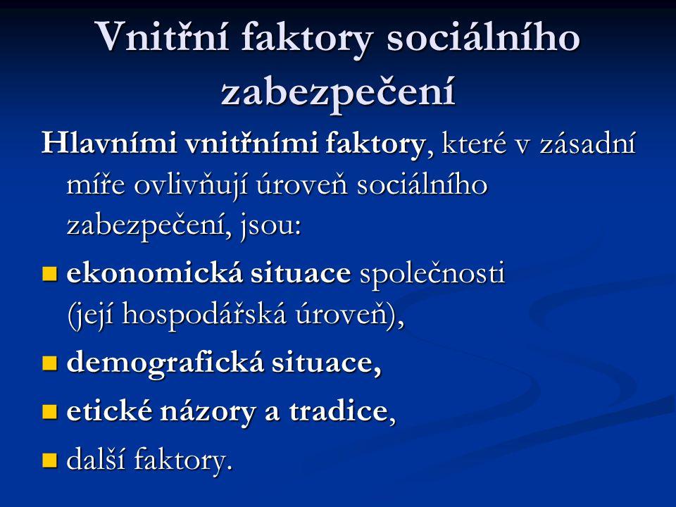 Vnitřní faktory sociálního zabezpečení