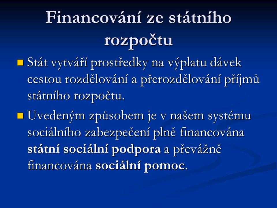 Financování ze státního rozpočtu