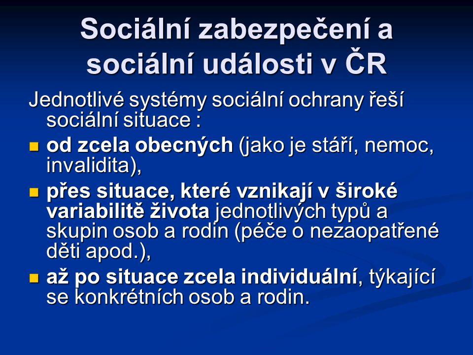 Sociální zabezpečení a sociální události v ČR