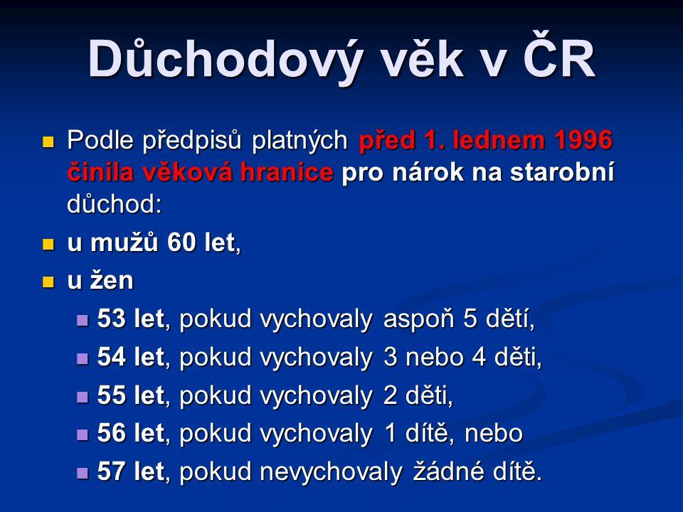 Důchodový věk v ČR Podle předpisů platných před 1. lednem 1996 činila věková hranice pro nárok na starobní důchod: