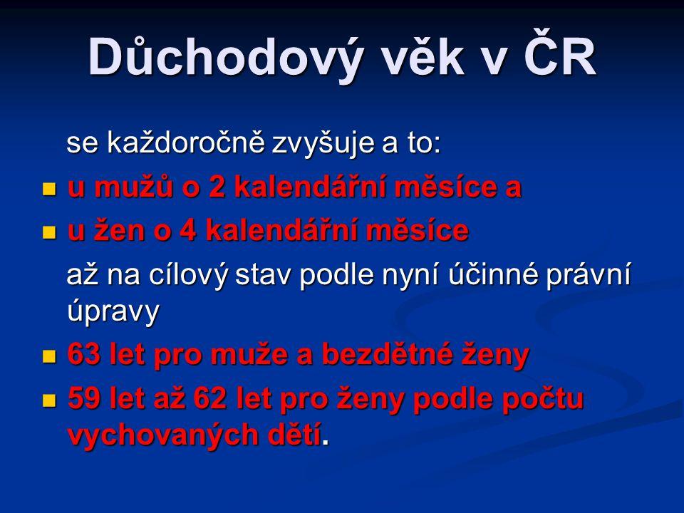 Důchodový věk v ČR se každoročně zvyšuje a to: