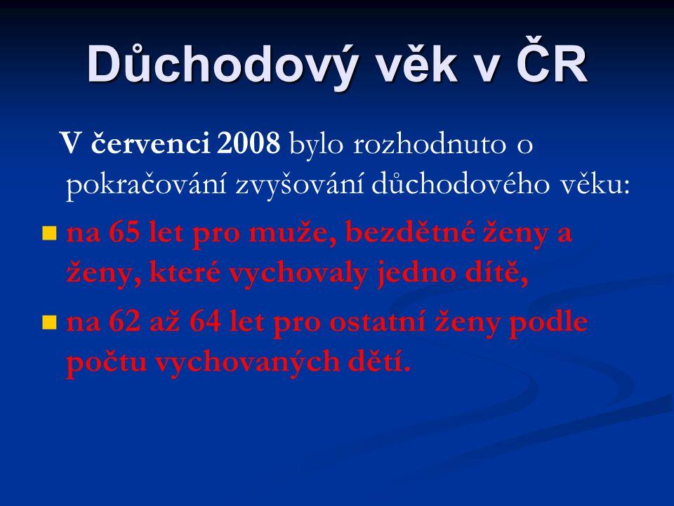 Důchodový věk v ČR V červenci 2008 bylo rozhodnuto o pokračování zvyšování důchodového věku: