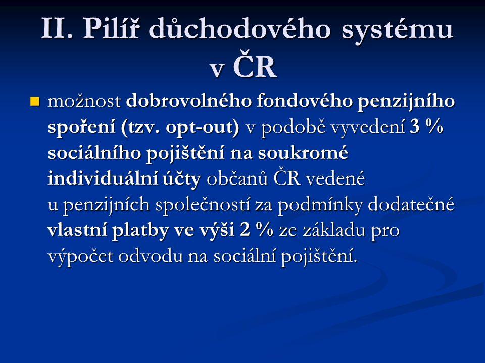 II. Pilíř důchodového systému v ČR