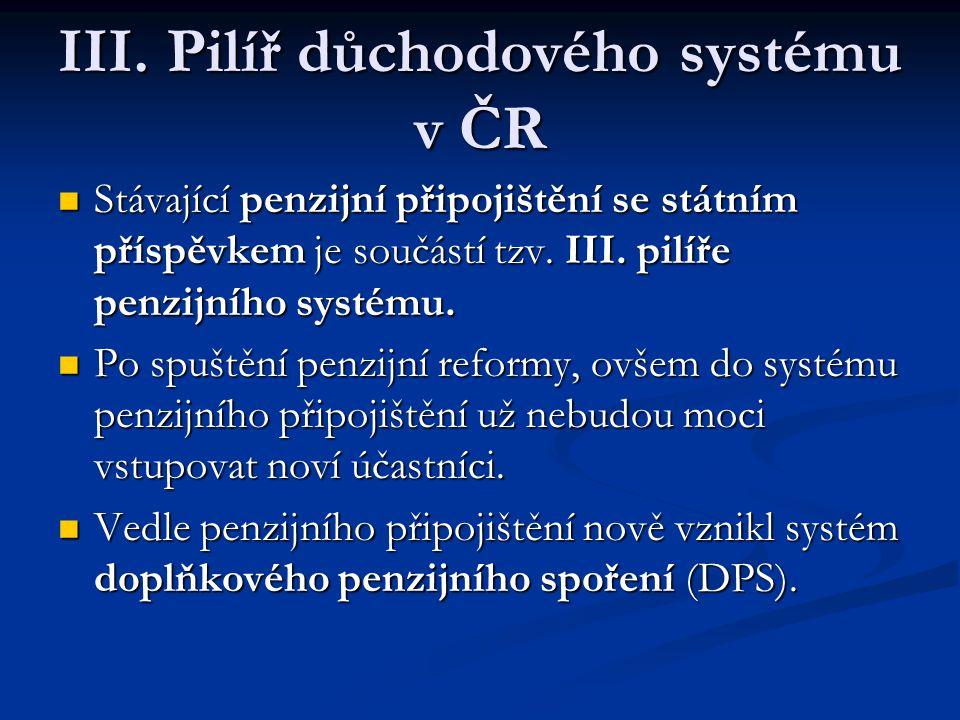 III. Pilíř důchodového systému v ČR