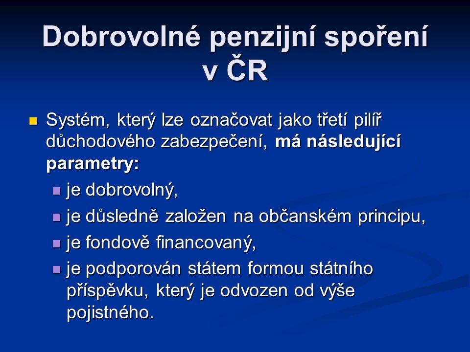 Dobrovolné penzijní spoření v ČR
