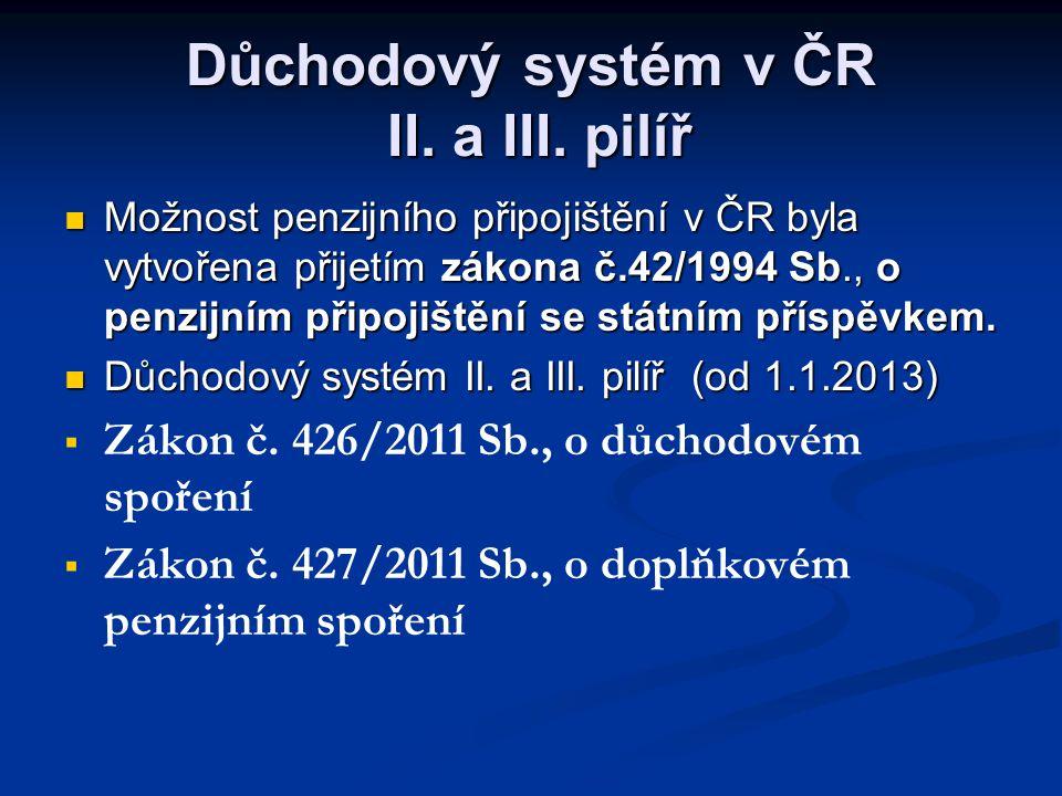 Důchodový systém v ČR II. a III. pilíř
