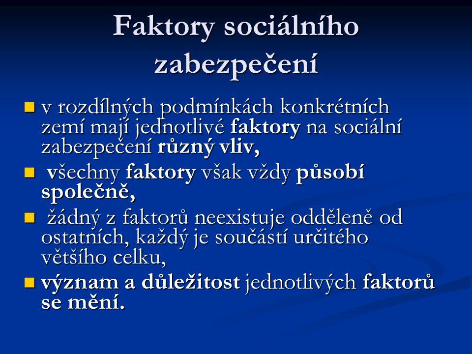 Faktory sociálního zabezpečení