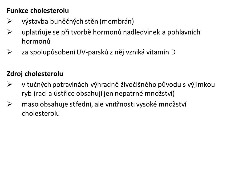 Funkce cholesterolu výstavba buněčných stěn (membrán) uplatňuje se při tvorbě hormonů nadledvinek a pohlavních hormonů.