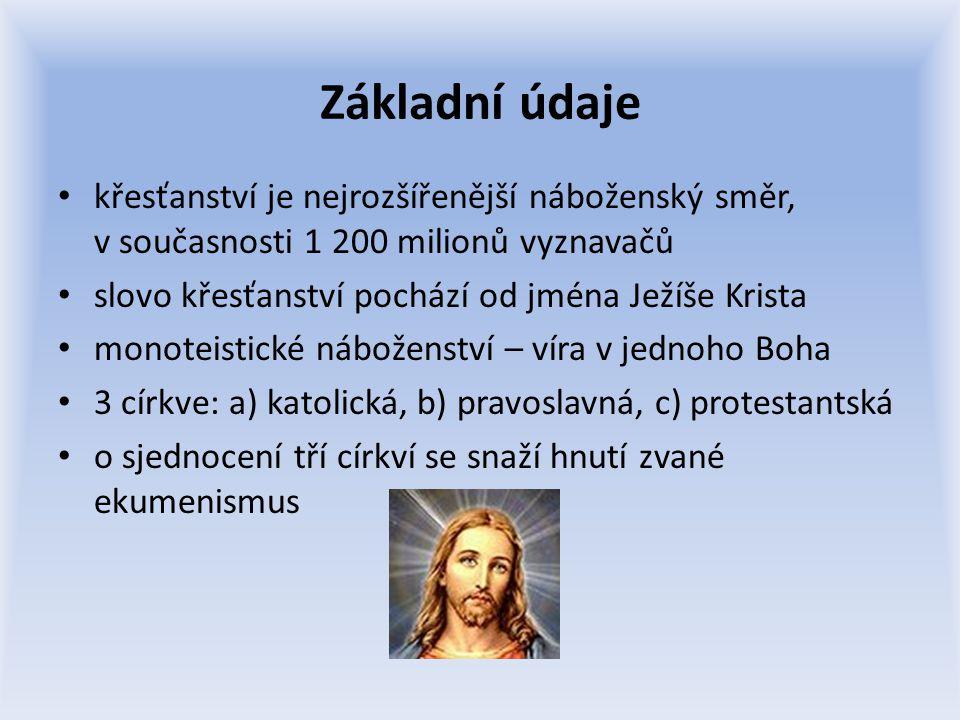 Základní údaje křesťanství je nejrozšířenější náboženský směr, v současnosti 1 200 milionů vyznavačů.