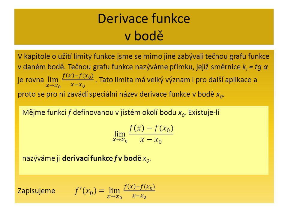 Derivace funkce v bodě