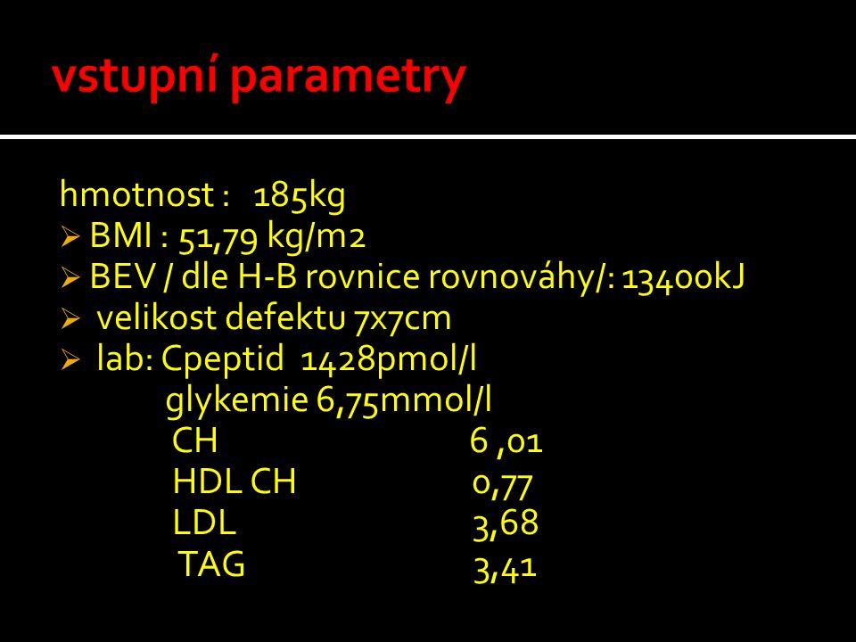 vstupní parametry hmotnost : 185kg BMI : 51,79 kg/m2