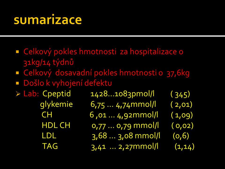 sumarizace Celkový pokles hmotnosti za hospitalizace o 31kg/14 týdnů