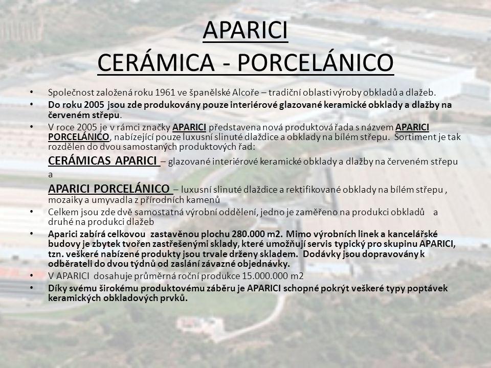 APARICI CERÁMICA - PORCELÁNICO