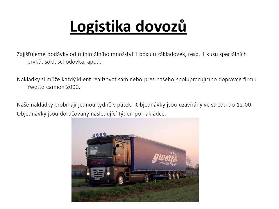 Logistika dovozů