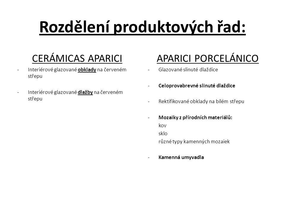Rozdělení produktových řad: