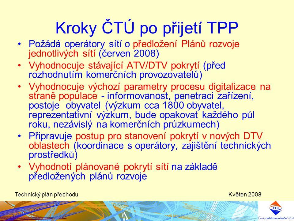 Kroky ČTÚ po přijetí TPP