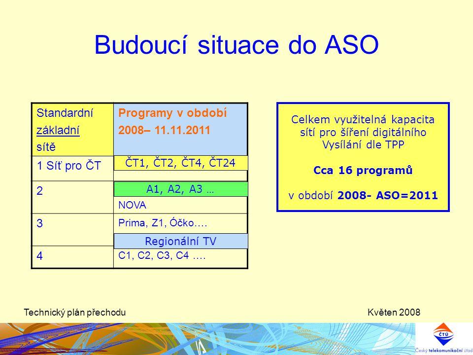 Budoucí situace do ASO Standardní základní sítě Programy v období